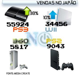 grafico_vendas_japão1111