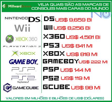grafico_marcasgamecaras052009